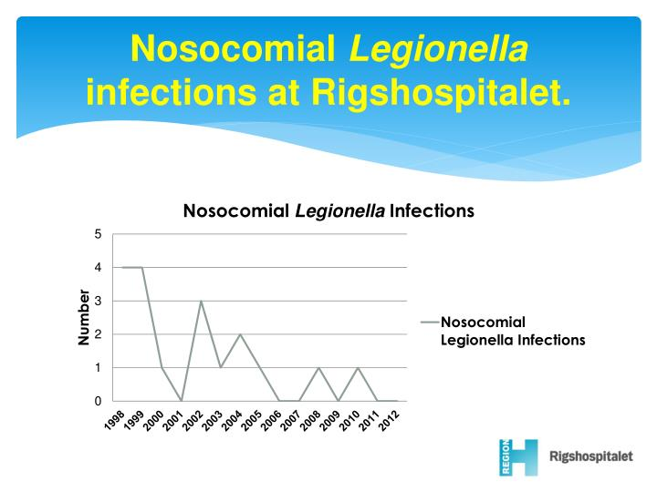 critical thinking nosocomial infections Although individual factors or areas may meet hygiene standards, the interaction of deficits can promote the critical causes of nosocomial infections simultaneously, the occurrence probability of undesirable events rises with increasing (potential) contact time with pathogens.