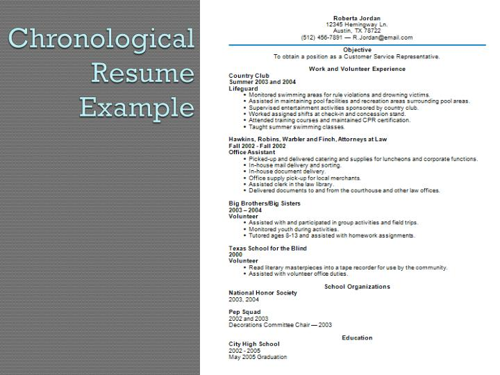 Ppt Resume Writing Powerpoint Presentation Id 6186048