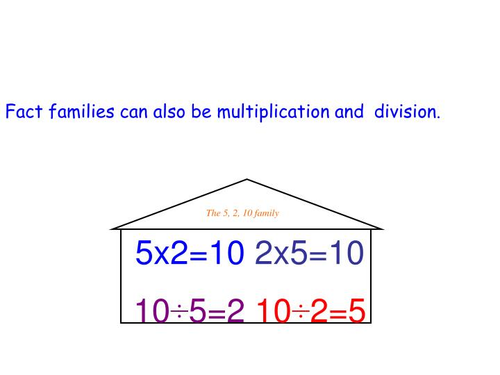 Fact families can also be multiplication and