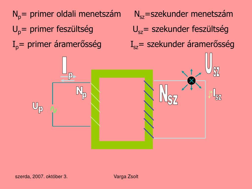 A transzformátor egy közös zárt