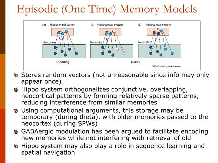 Episodic (One Time) Memory Models