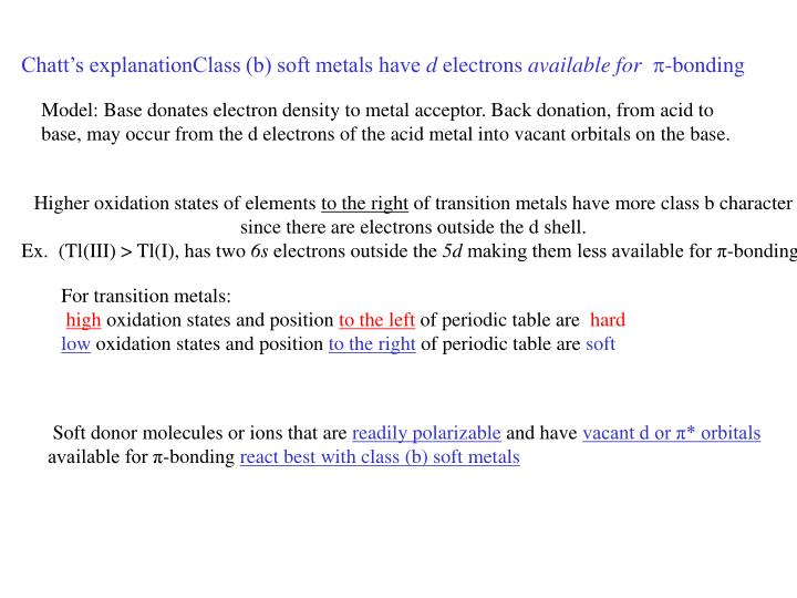 Chatt's explanationClass (b) soft metals have