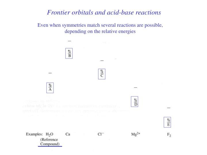 Frontier orbitals and acid-base reactions