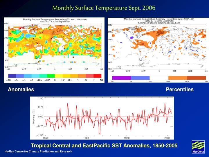 Monthly Surface Temperature Sept. 2006