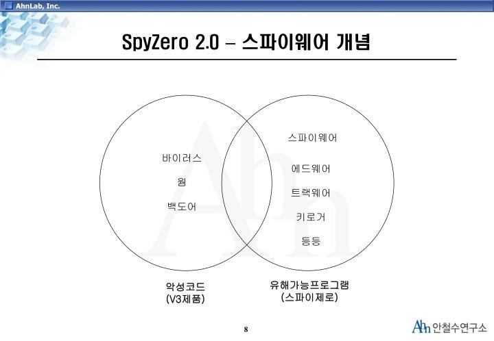 SpyZero 2.0