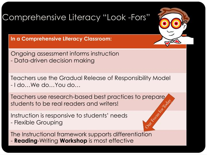 Comprehensive literacy look fors