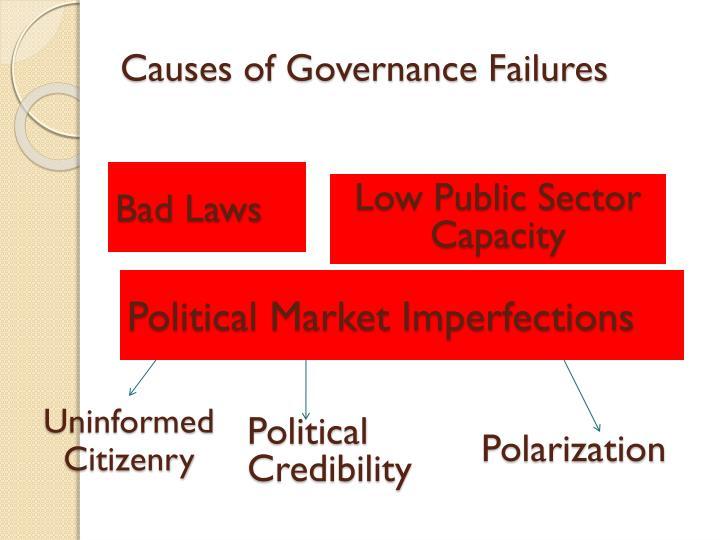 Causes of Governance Failures
