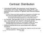 contrast distribution