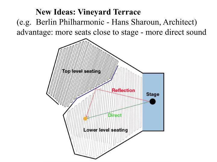 New Ideas: Vineyard Terrace