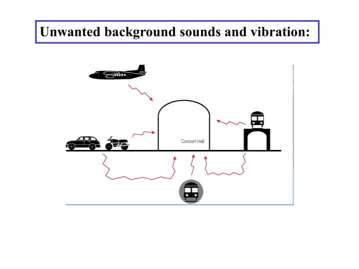Unwanted background sounds and vibration: