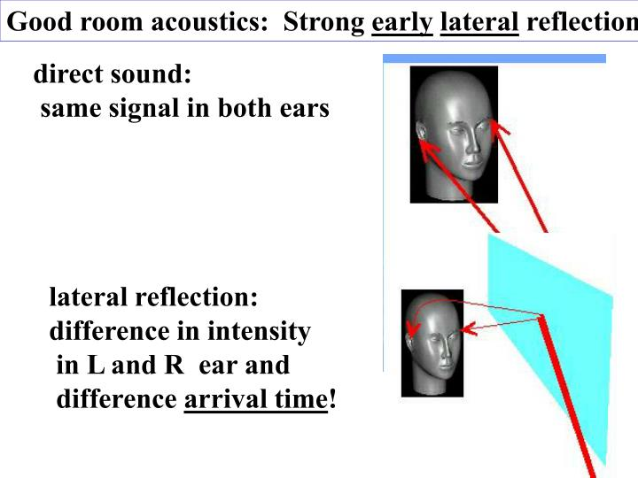 Good room acoustics:  Strong