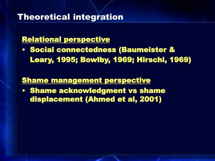 Theoretical integration
