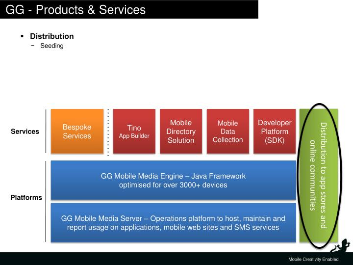 GG - Products & Services