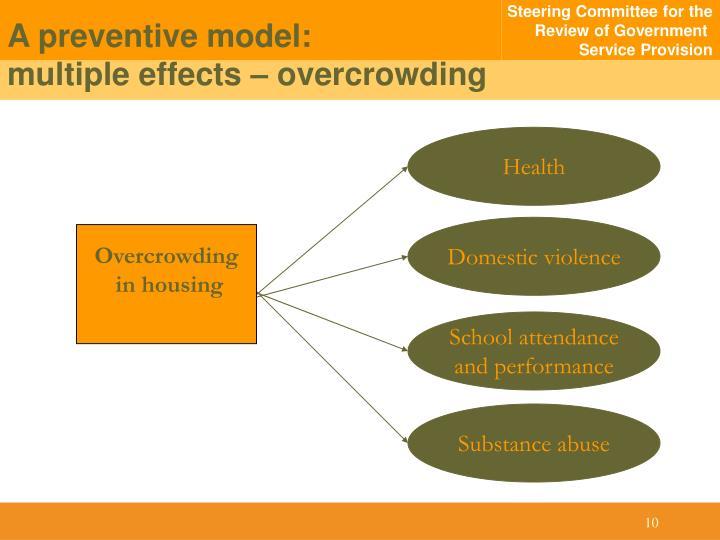 A preventive model: