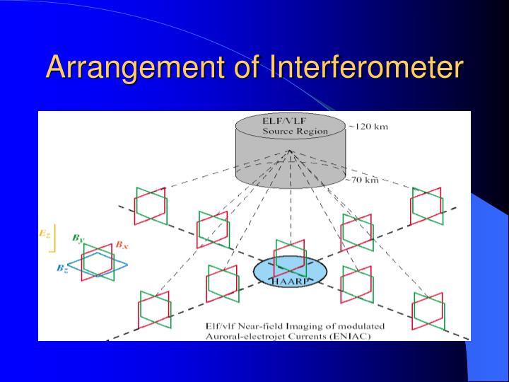 Arrangement of Interferometer