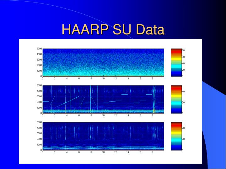 HAARP SU Data