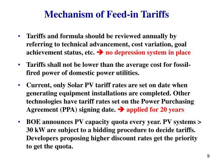 Mechanism of Feed-in Tariffs