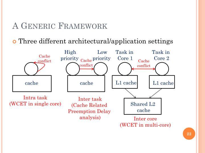 A Generic Framework