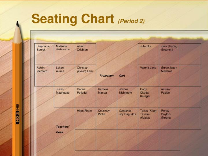 Seating chart period 2
