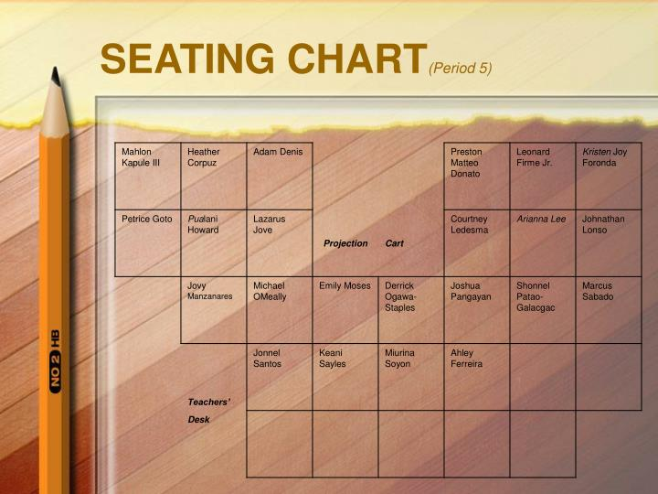 Seating chart period 5