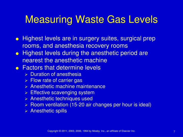 Measuring Waste Gas Levels