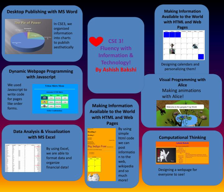 an analysis of the desktop publishing and its reflection on the personal presentation