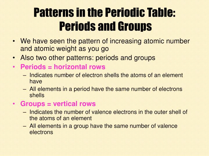 Ppt patterns in the periodic table powerpoint presentation id patterns in the periodic table periods and groups urtaz Gallery