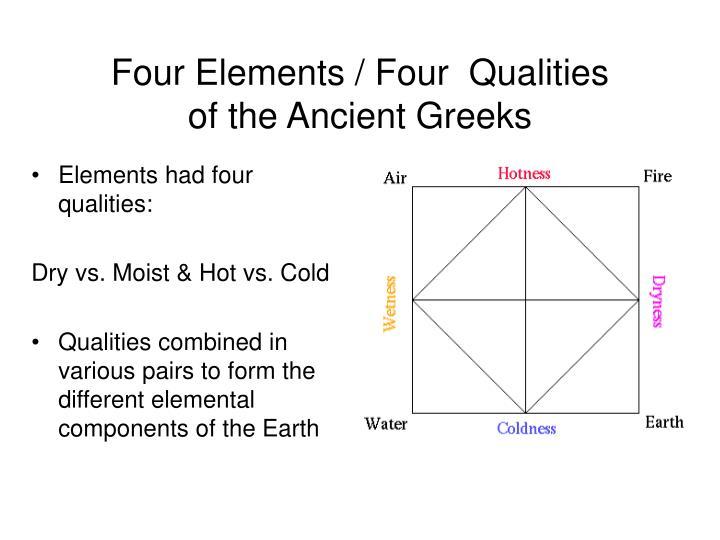 Four Elements / Four  Qualities