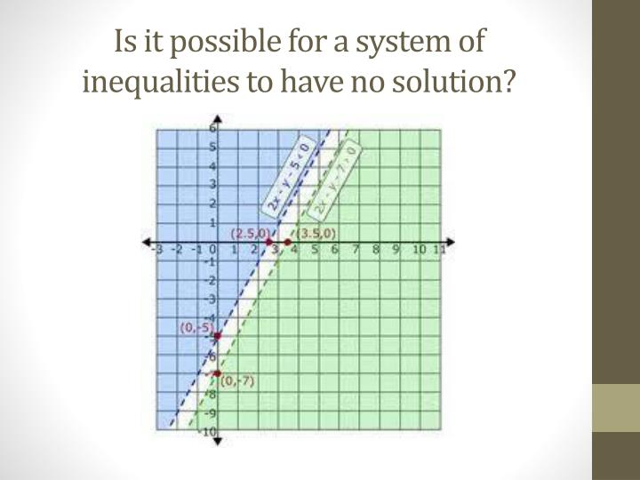 Is it possible for a system of inequalities to have no solution?