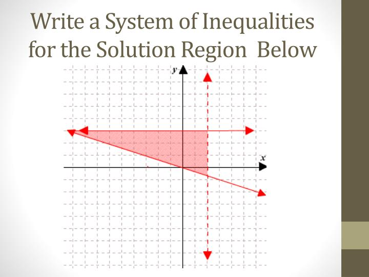 Write a System of Inequalities for the Solution Region  Below