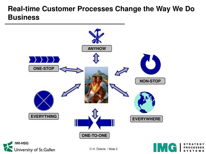 Real time customer processes change the way we do business