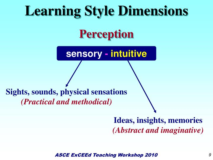 Learning Style Dimensions