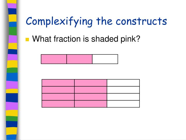Complexifying the constructs