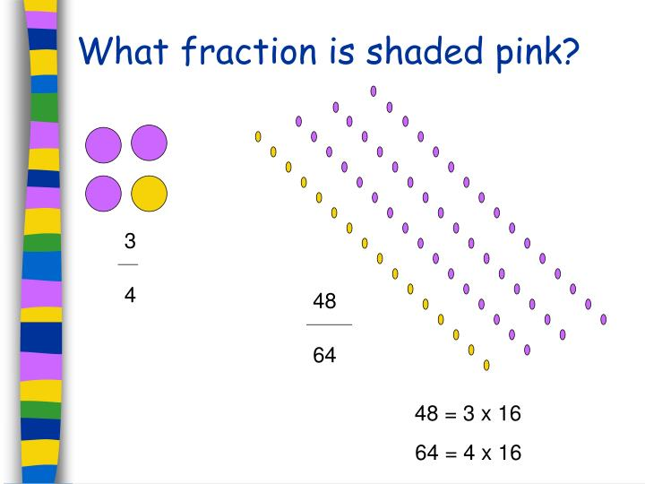 What fraction is shaded pink?