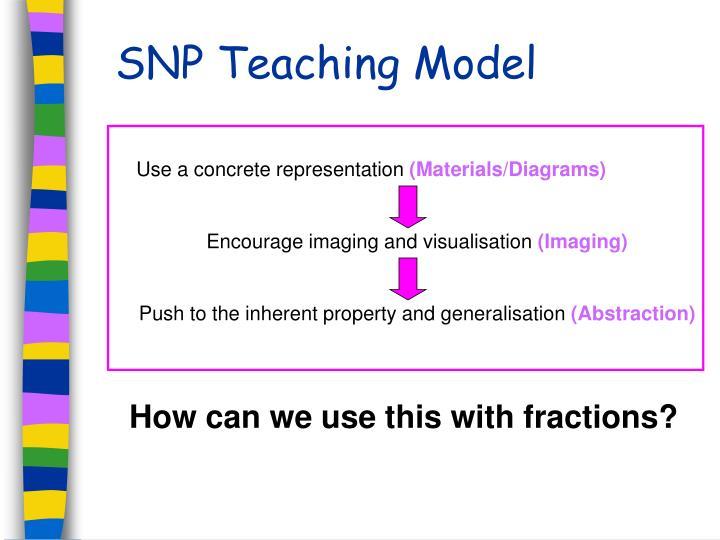 SNP Teaching Model