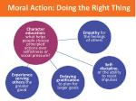 moral action doing the right thing