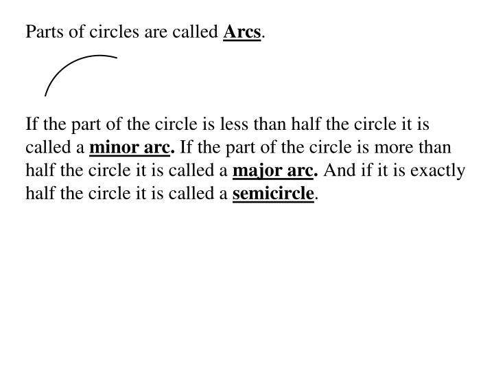 Parts of circles are called