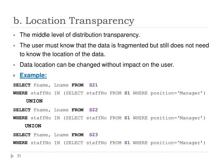 b. Location Transparency