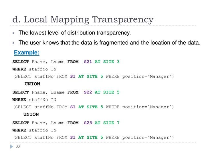 d. Local Mapping Transparency
