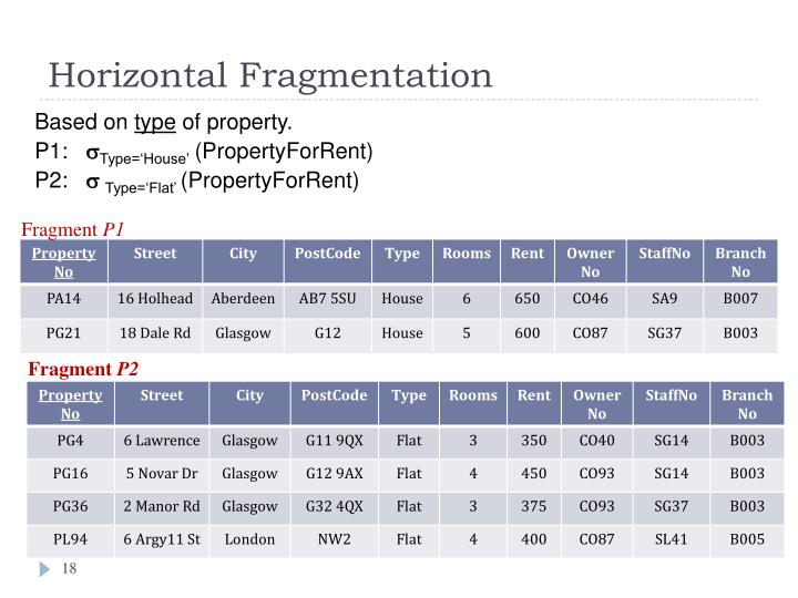 Horizontal Fragmentation