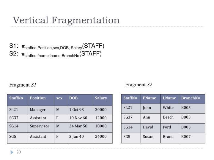Vertical Fragmentation