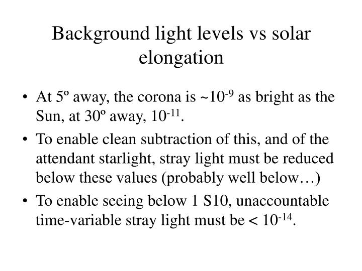 Background light levels vs solar elongation