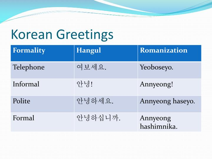 Ppt greetings powerpoint presentation id6192114 korean greetings greetings1 greetings informal m4hsunfo