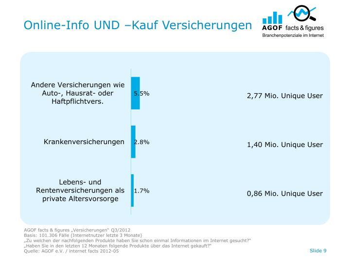 Online-Info UND