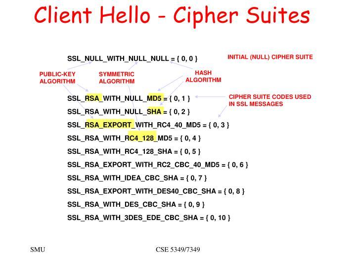 Client Hello - Cipher Suites