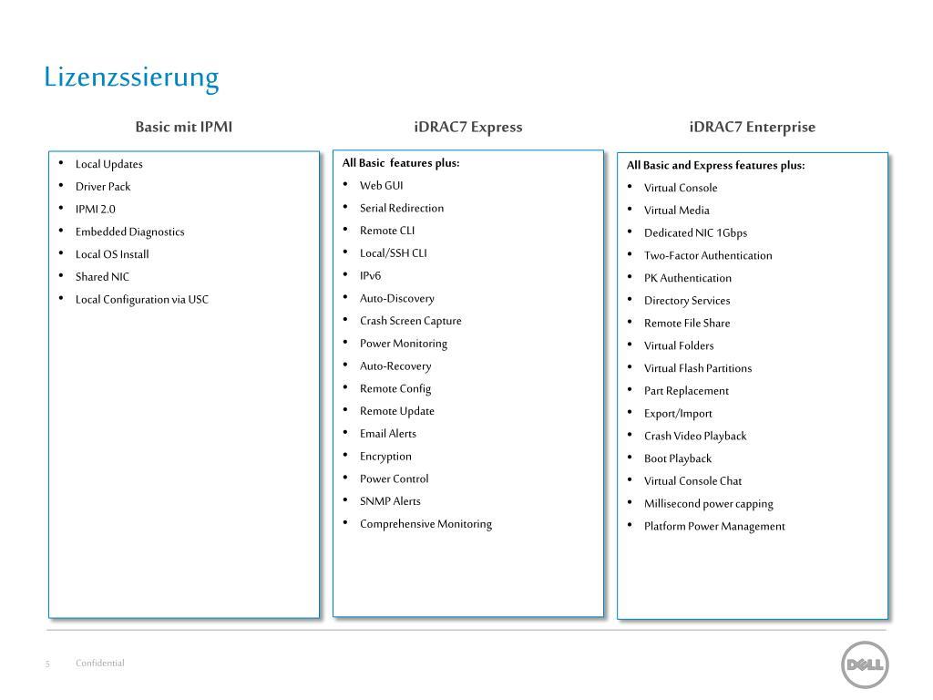 PPT - iDRAC -Webcast PowerPoint Presentation - ID:6192616
