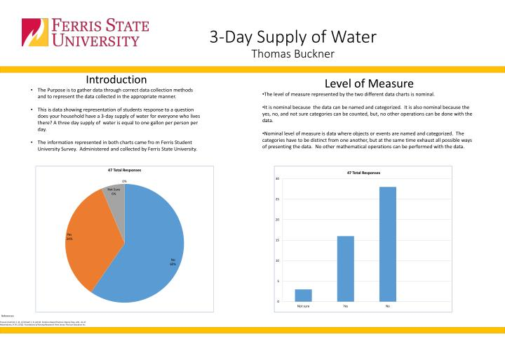 Ppt 3 Day Supply Of Water Thomas Buckner Powerpoint Presentation Free Download Id 6192716