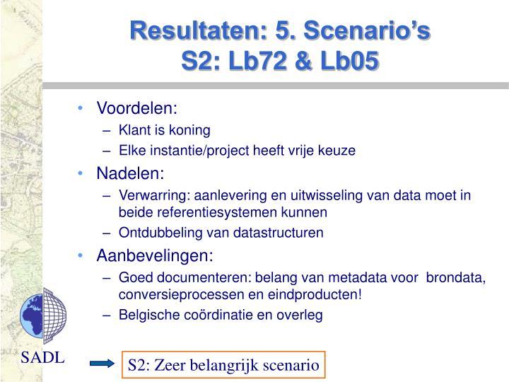 Resultaten: 5. Scenario's