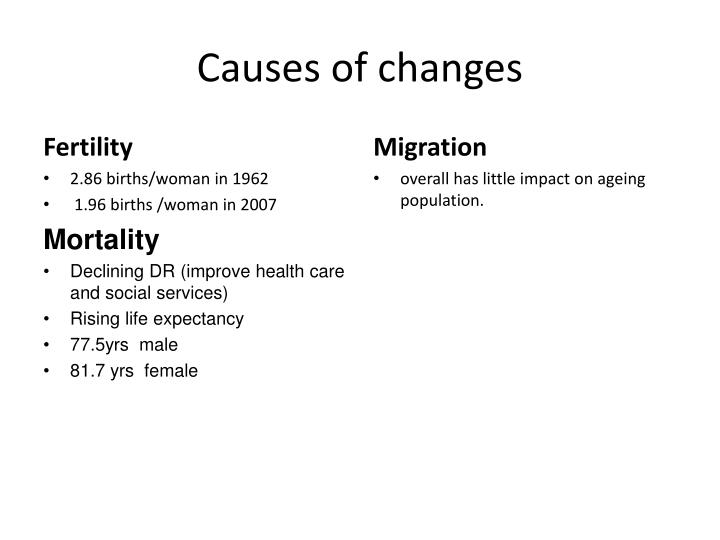 Causes of changes