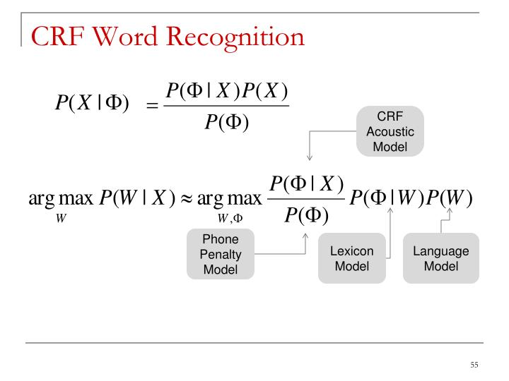 CRF Word Recognition